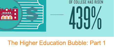 Higher Education Bubble Part 1