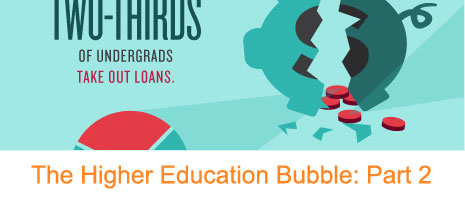 Higher Education Bubble Part 2